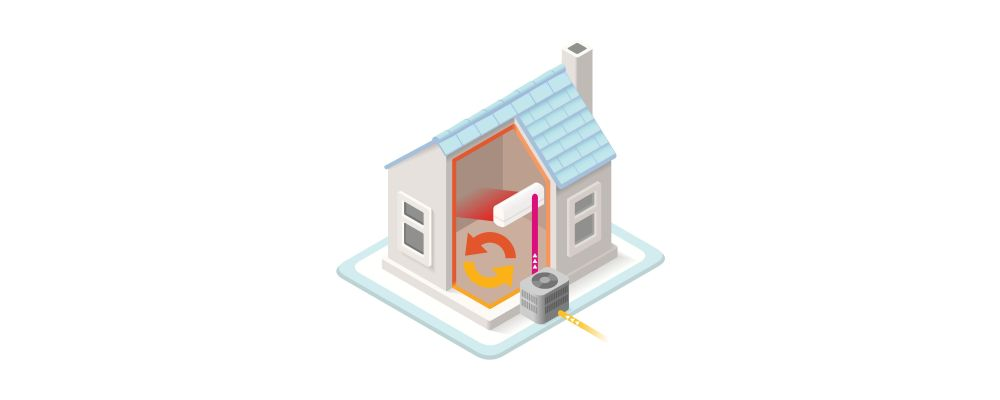 Heat Pump Buyers Guide - Everything You Need to Know