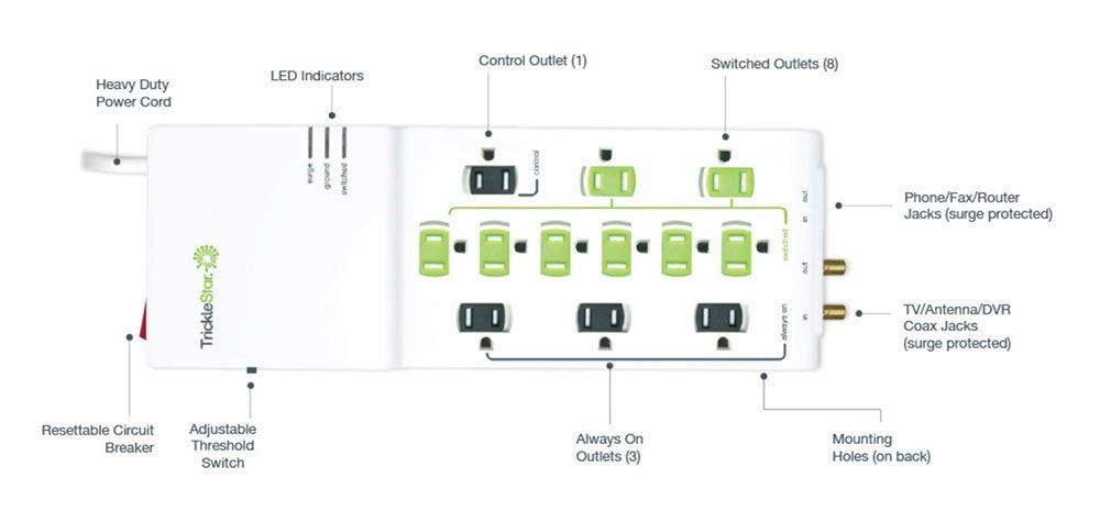 12 outlet advanced power strip outlet details