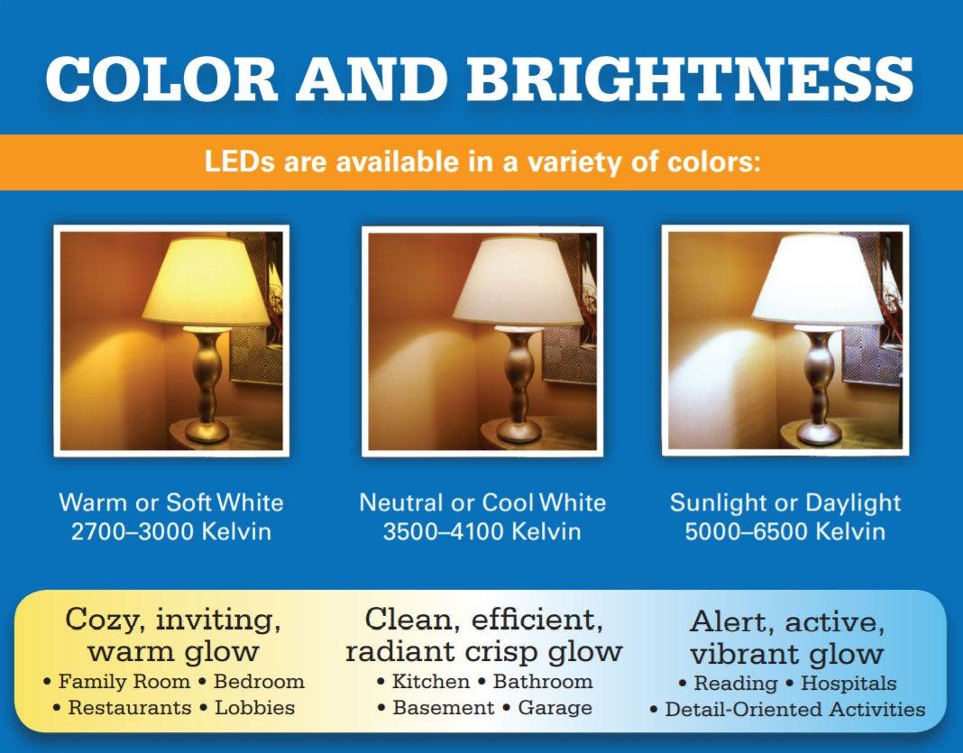 LED bulb color (kelvin) and brightness (lumens) explained