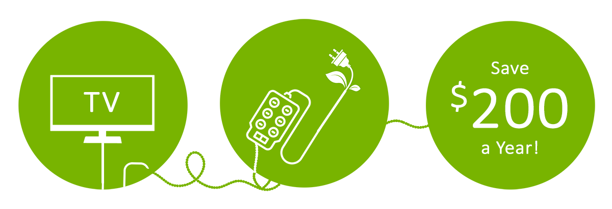 An advanced power strip can save the average home $200 a year by reducing wasted standby power
