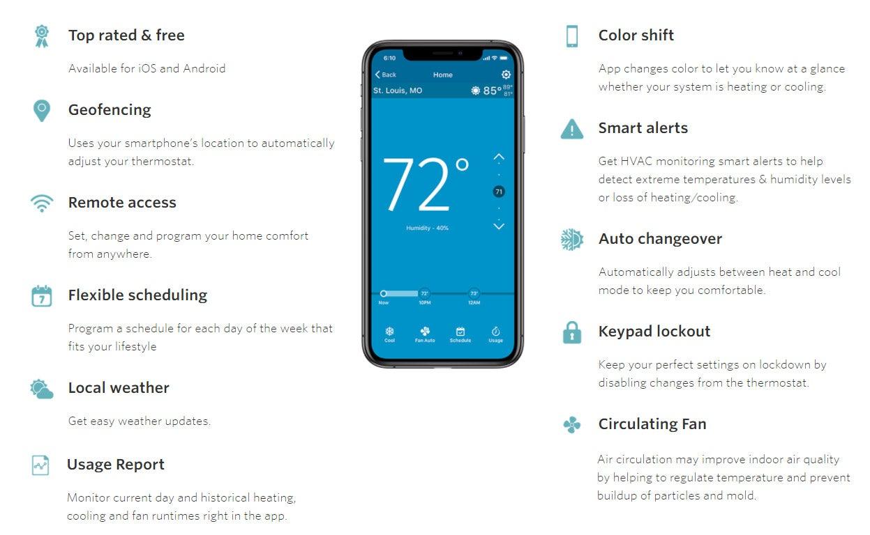 Emerson Sensi app features