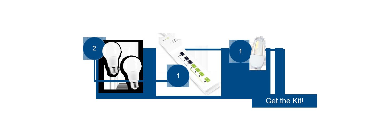 Order Total Home Energy Efficiency Kit