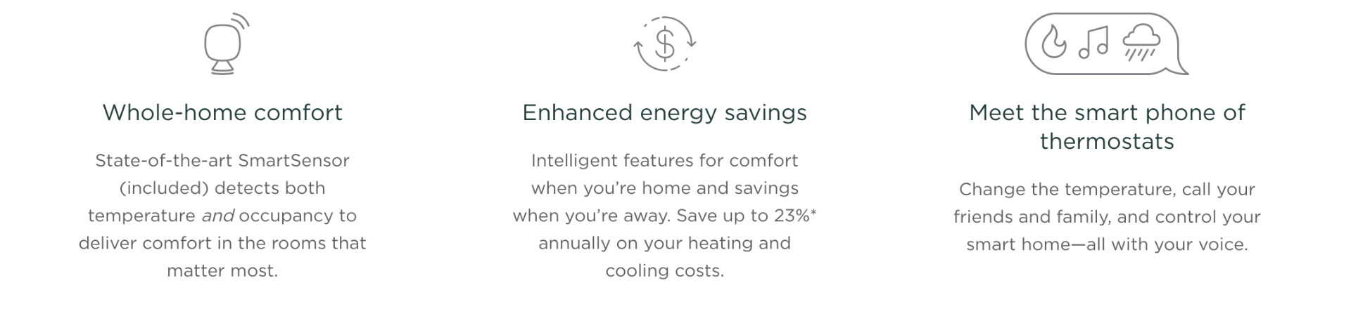 ecobee Smartthermostat Highlights Banner